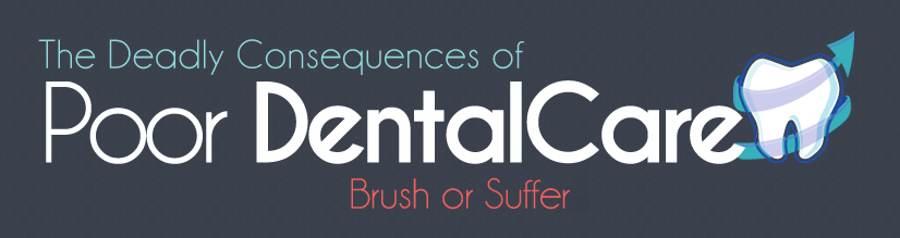 Poor Dental Care Consequences